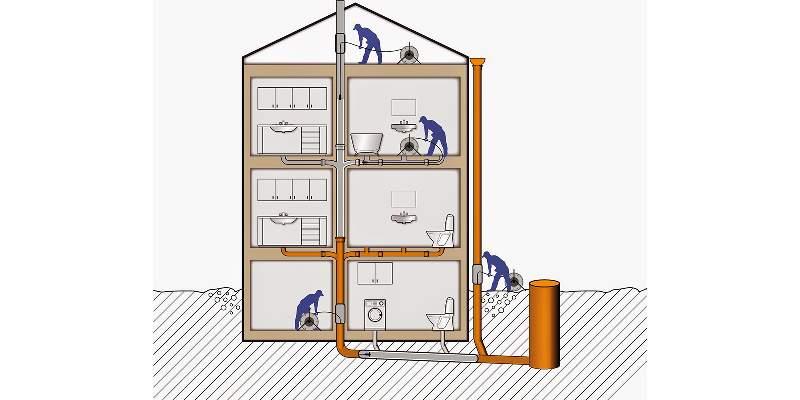 4-come-riparare-le-tubature-di-scarico-senza-alcuna-demolizione_800x400